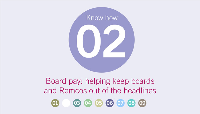 02 Board pay